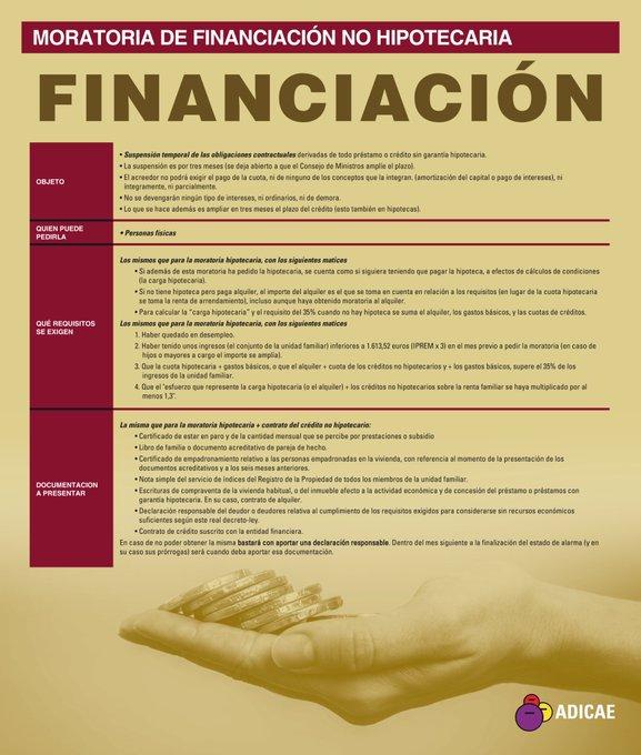 Moratòria en finaciació no hipotecària